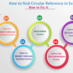 How to find Circular Reference in Excel & How to Fix it