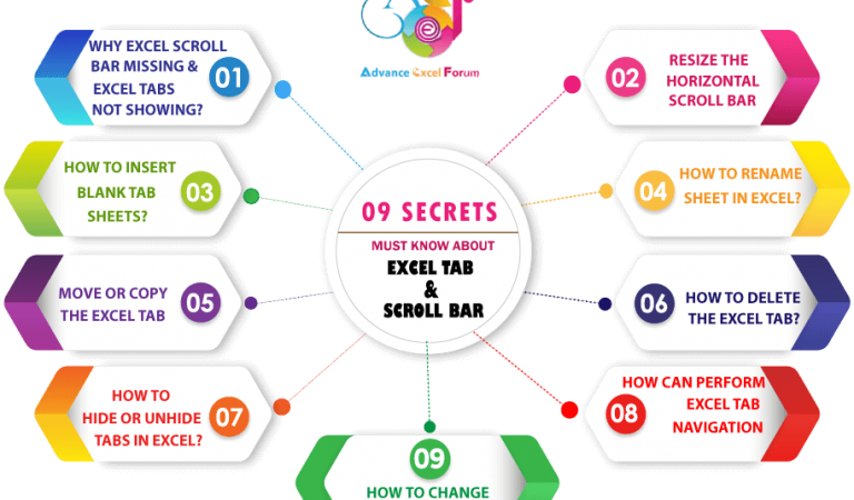 09 Secrets: Must Know About Excel Tab and Scroll Bar?