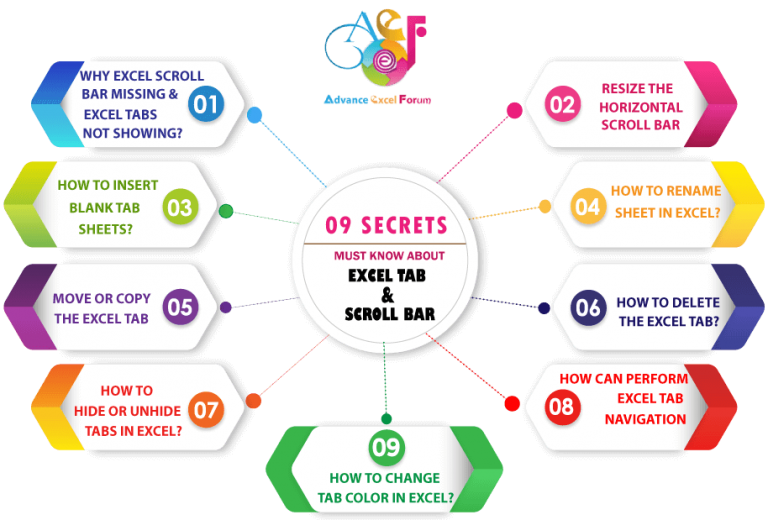09 Secrets_Must Know About Excel Tab and Scroll Bar