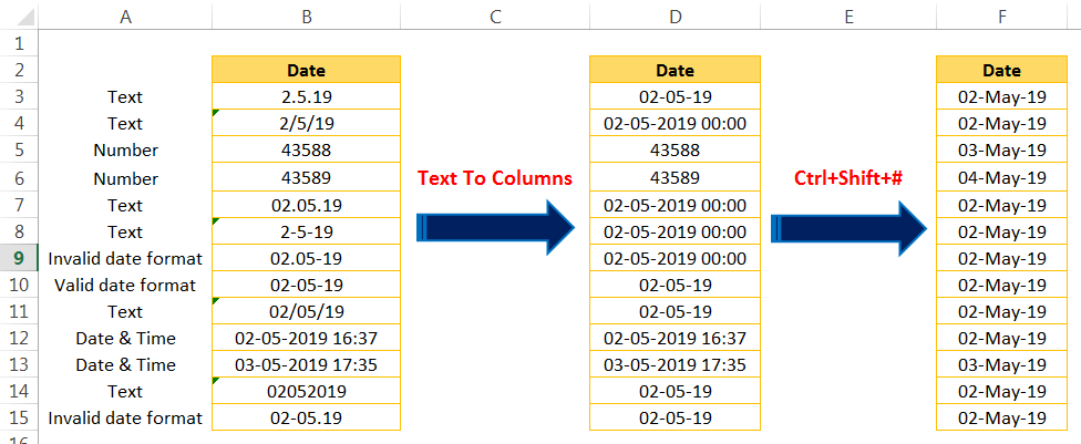 Change Excel Date Format_ Using the 'Convert Text to Columns' Wizard_4