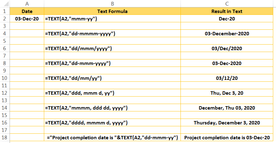Convert Date to Text in ExcelUsing TEXT Function