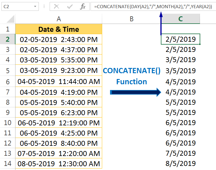 Excel Convert Text to Number Using the CONCATENATE Function