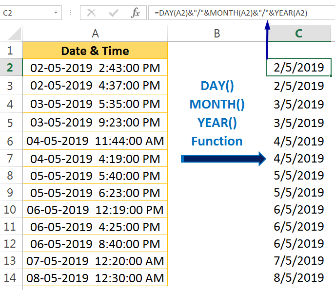 Excel Convert Text to Number Using the DAY, MONTH, YEAR COMBINED Function