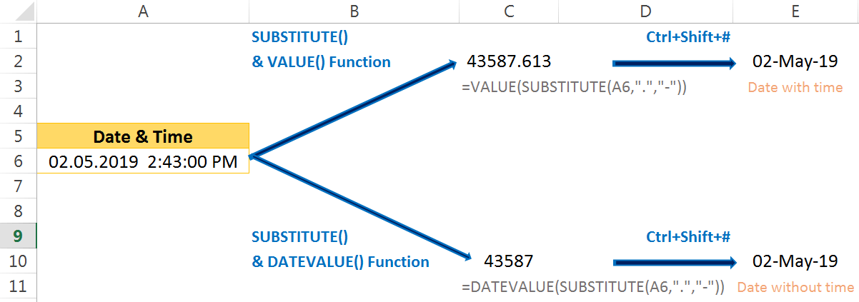 Excel Convert Text to Number Using the SUBSTITUTE Function