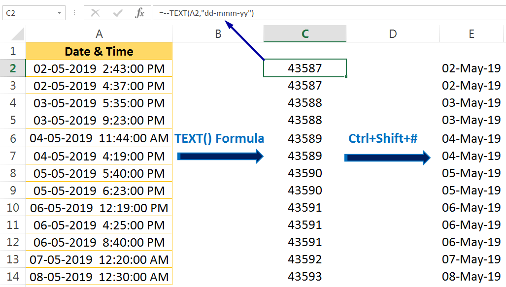Excel Convert Text to Number Using the TEXT Formula