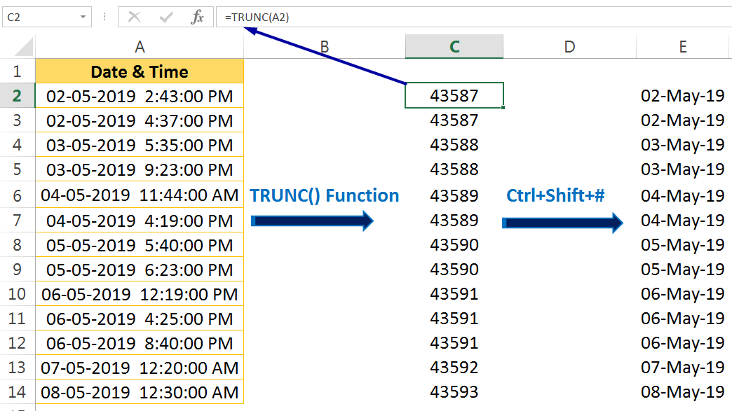 Excel Convert Text to Number Using the TRUNC Function
