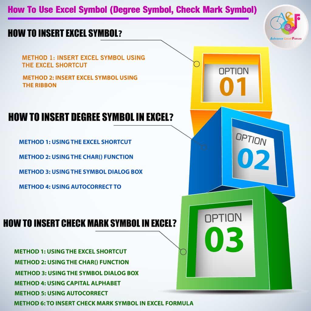 How To Use Excel Symbol (Degree Symbol, Check Mark Symbol)