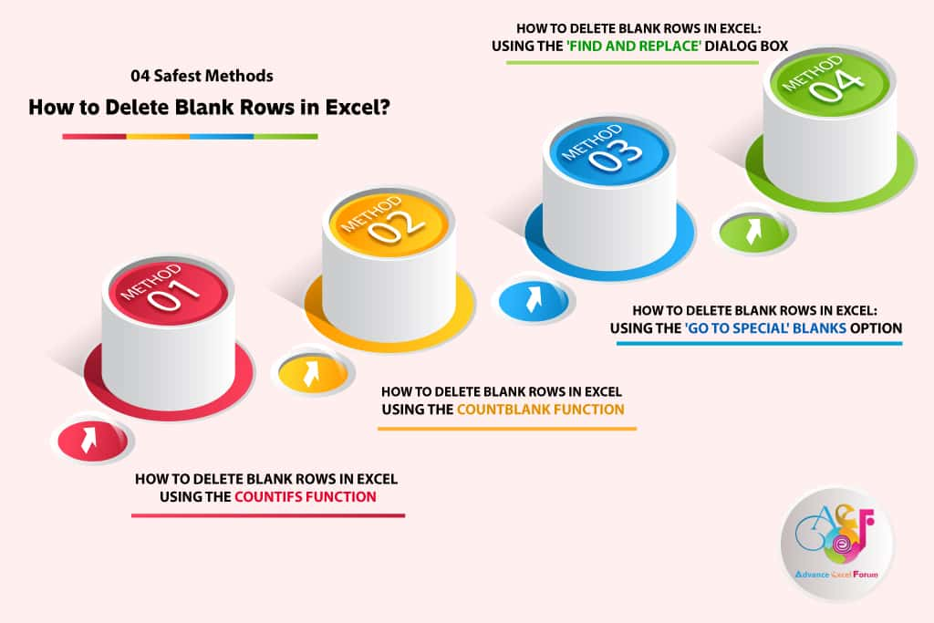 04 Safest Methods How to Delete Blank Rows in Excel_1