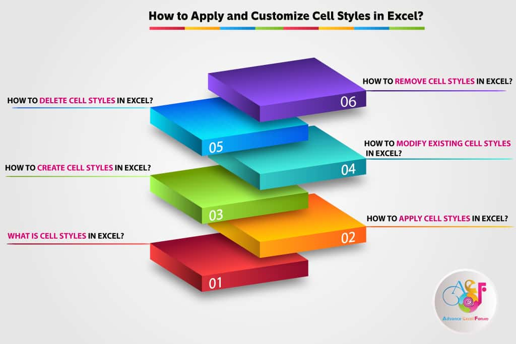06 Tips How to Apply and Customize Cell Styles in Excel