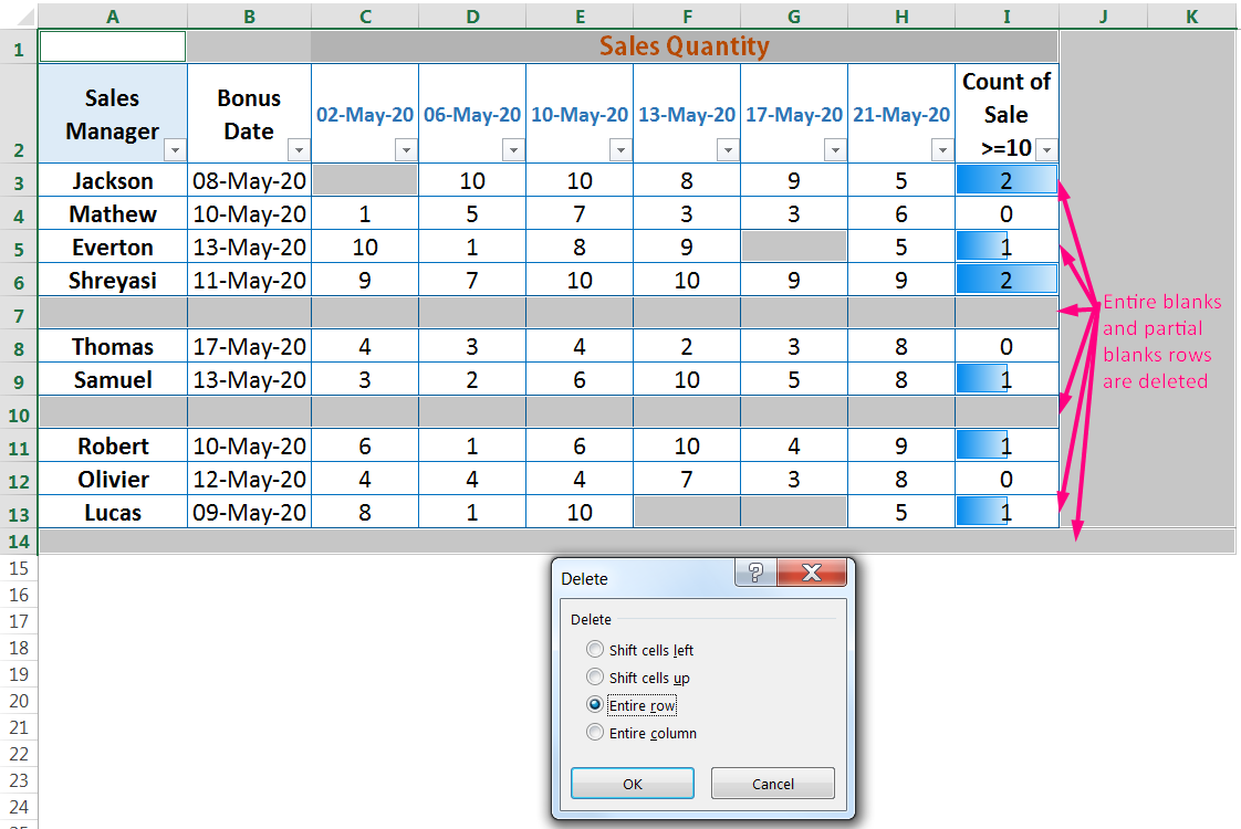 CHALLENGES OF HOW TO DELETE BLANK ROWS IN EXCEL_using Paste Special Blanks option_2