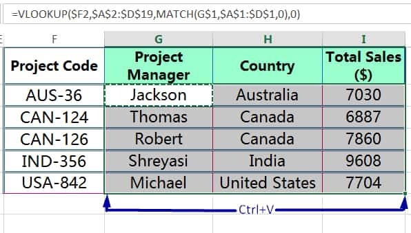 HOW TO COPY FORMULA IN EXCEL ➢ USING COPY (CTRL+C) AND PASTE(CTRL+V)_2
