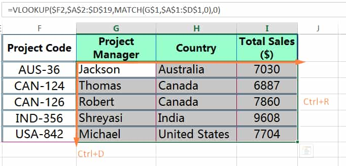 HOW TO COPY FORMULA IN EXCEL ➢ USING 'FILL DOWN' AND 'FILL RIGHT' OPTIONS_2