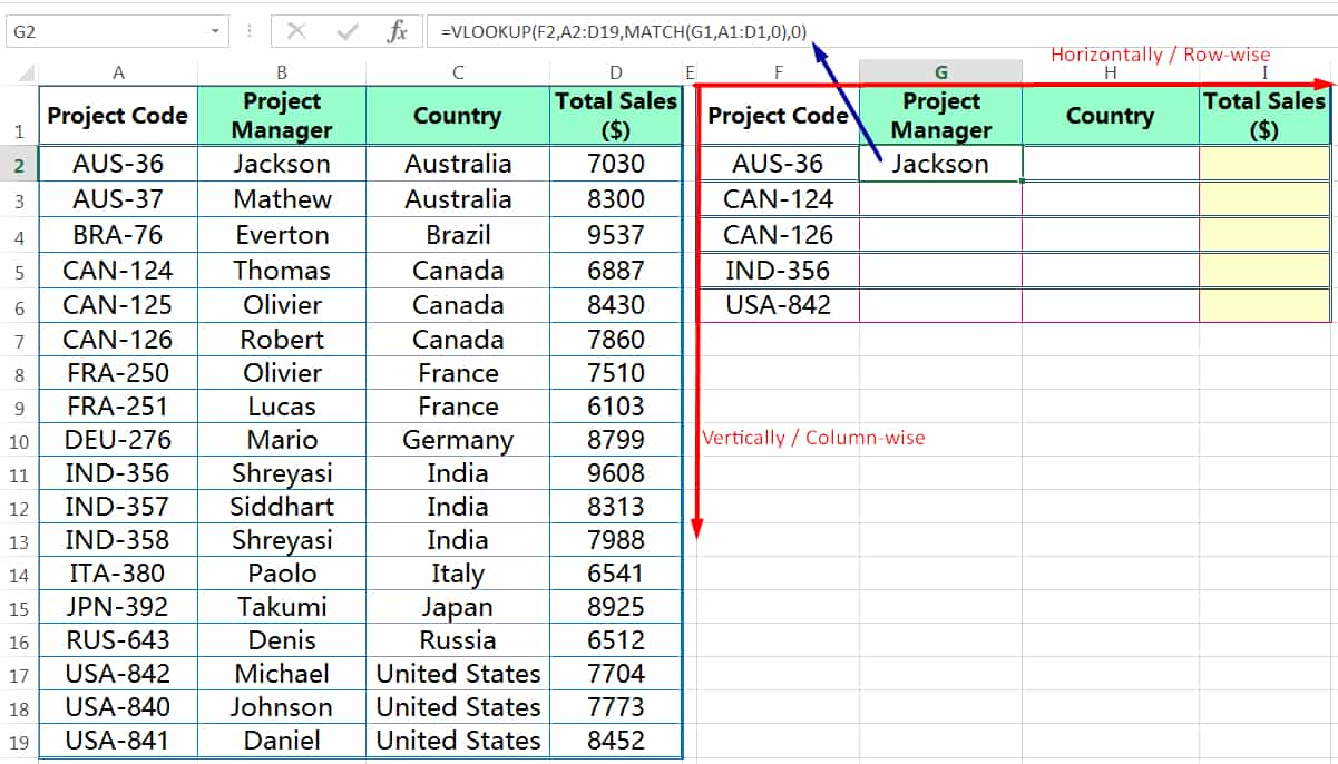 HOW TO COPY FORMULA IN EXCEL ➢ USING PASTE SPECIAL_6