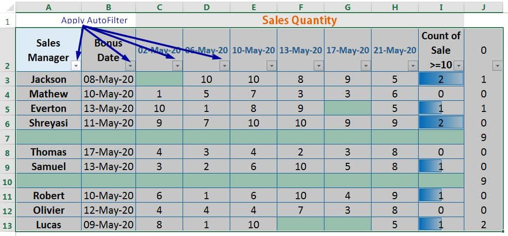 HOW TO DELETE BLANK ROWS IN EXCEL ➢ USING THE COUNTBLANK FUNCTION_3