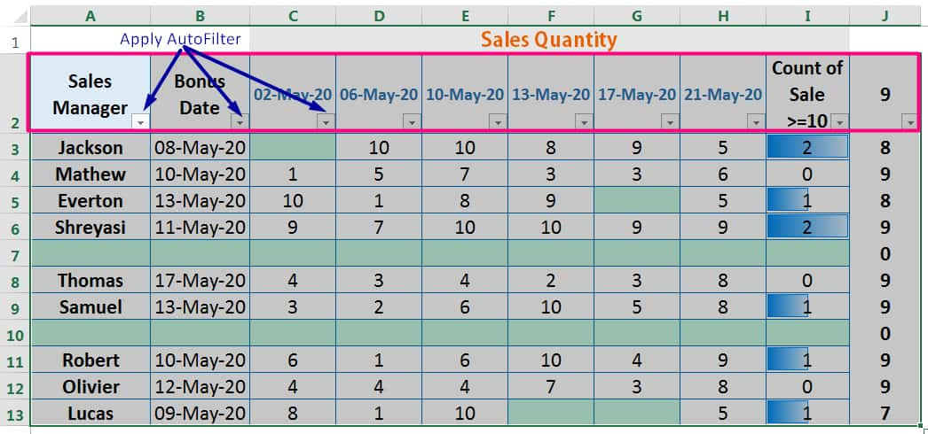 HOW TO DELETE BLANK ROWS IN EXCEL ➢ USING THE COUNTIFS FUNCTION_3