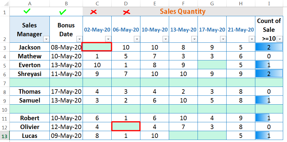 HOW TO DELETE BLANK ROWS IN EXCEL ➢ USING THE 'GO TO SPECIAL' BLANKS OPTION_1
