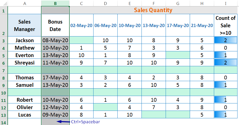 HOW TO DELETE BLANK ROWS IN EXCEL ➢ USING THE 'GO TO SPECIAL' BLANKS OPTION_3