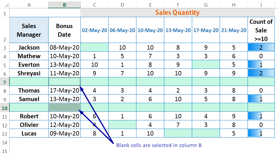 HOW TO DELETE BLANK ROWS IN EXCEL ➢ USING THE 'GO TO SPECIAL' BLANKS OPTION_6