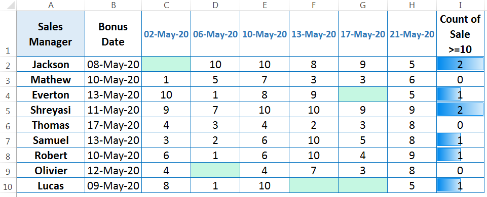HOW TO DELETE BLANK ROWS IN EXCEL ➢ USING THE 'GO TO SPECIAL' BLANKS OPTION_8