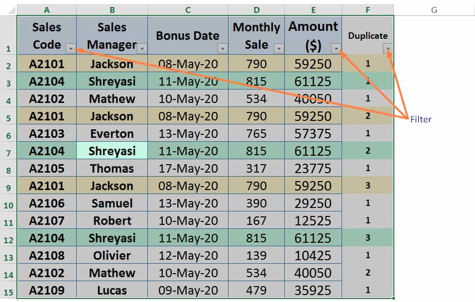 HOW TO FIND AND REMOVE DUPLICATES IN EXCEL ➢ USING COUNTIFS FUNCTION_8