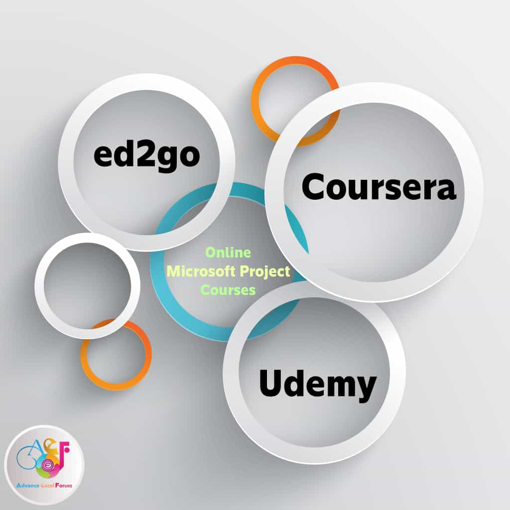 Best Online Microsoft Project Courses By ed2go, Coursera, Udemy
