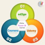 Best Online Power Bi Courses By ed2go, Coursera, Udemy